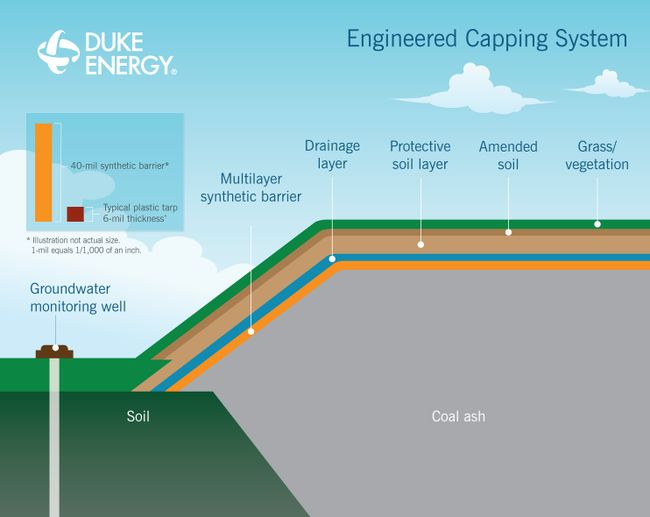Engineered Capping System - Detail