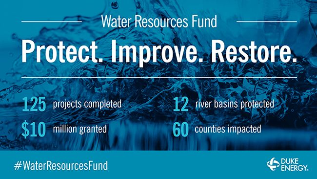 Duke Energy reaches $10 million commitment to support waterways in the Carolinas