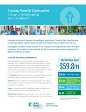 Duke Energy Foundation Fact Sheet 2018
