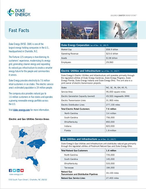 Duke Energy Fast Facts