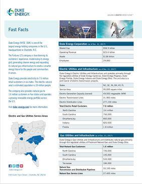 Duke Energy Fast Facts