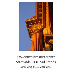 Court Statistics Report