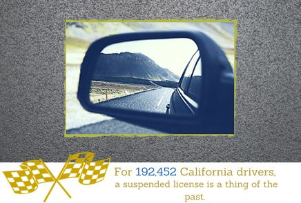 For 192,452 drivers, a suspended license is a thing of the past. (1)