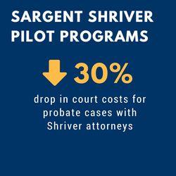 Shriver Pilot Program
