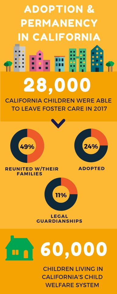Adoption Month Infographic 2018