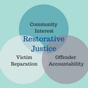 Restorative Justice: Healing California's Youth