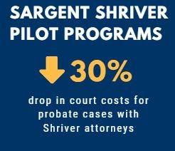 Sargent Shriver graphic