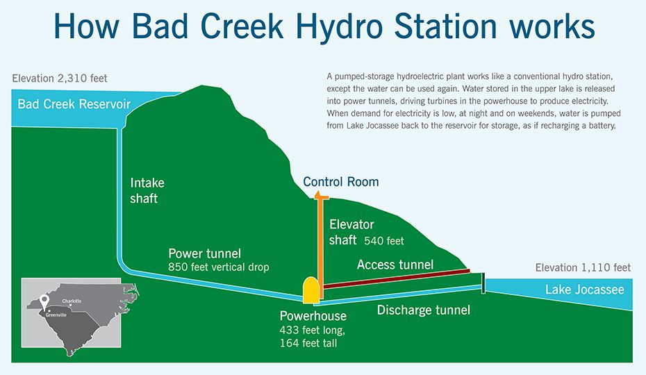 162509-bad-creek-graphic