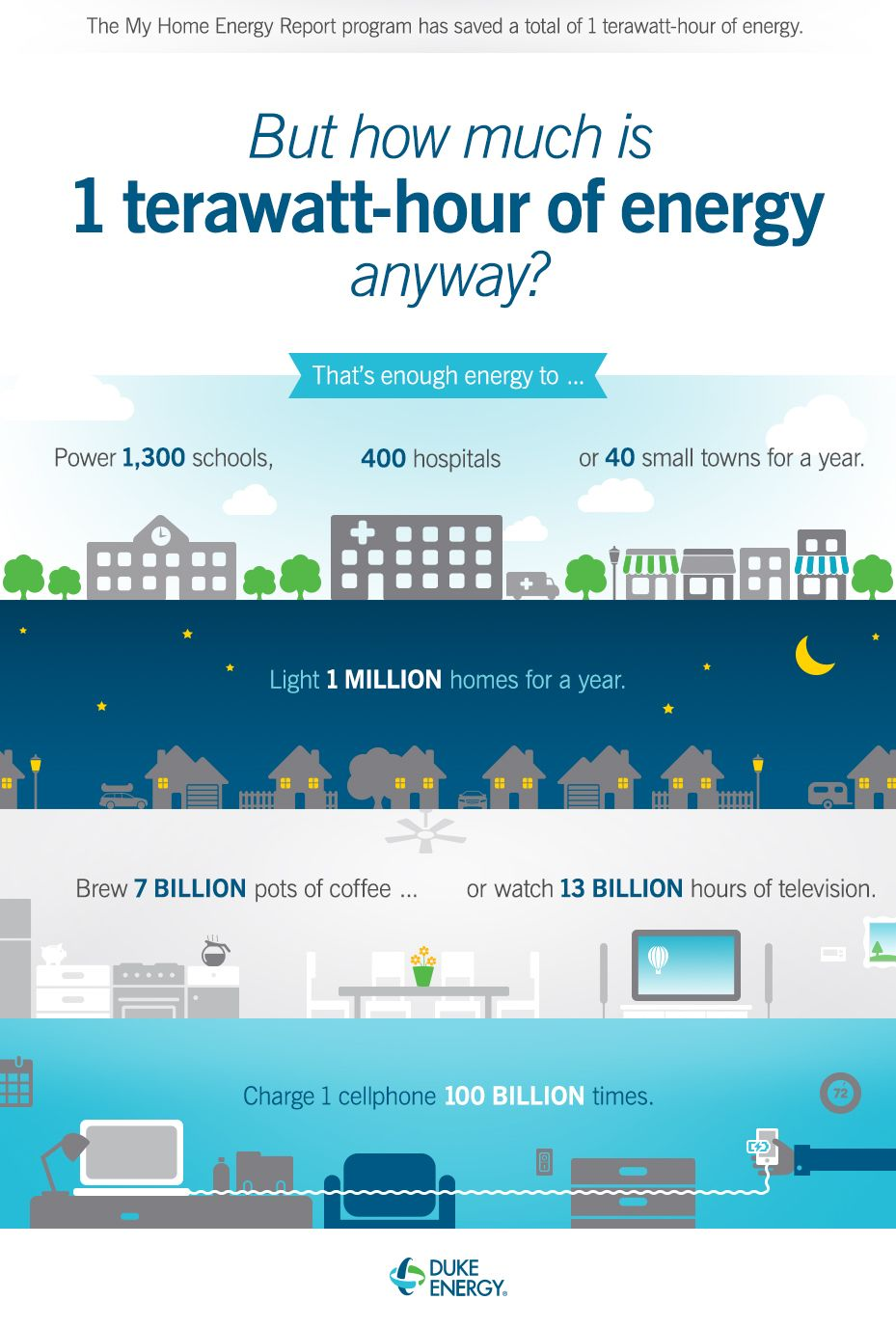 170190-My-Home-Energy-Report-Infographic-final