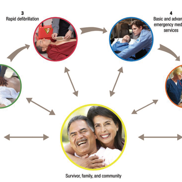 Centralized+System+of+Care