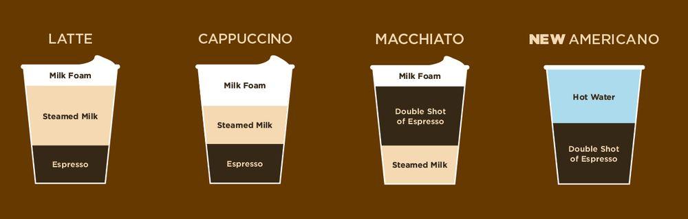 New Espresso Lineup