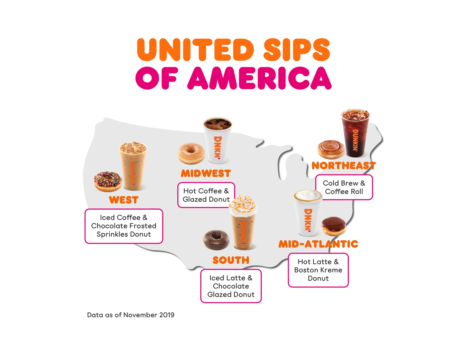 Dunkin' Shares What DD Perks® Members Loved Most in 2019