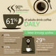 Coffee and Tea Popularity