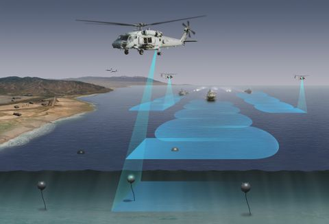 Airborne Laser Mine Detection System (b)