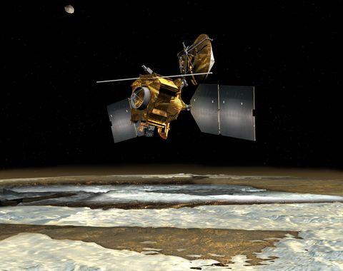 MRO Over Martian Poles