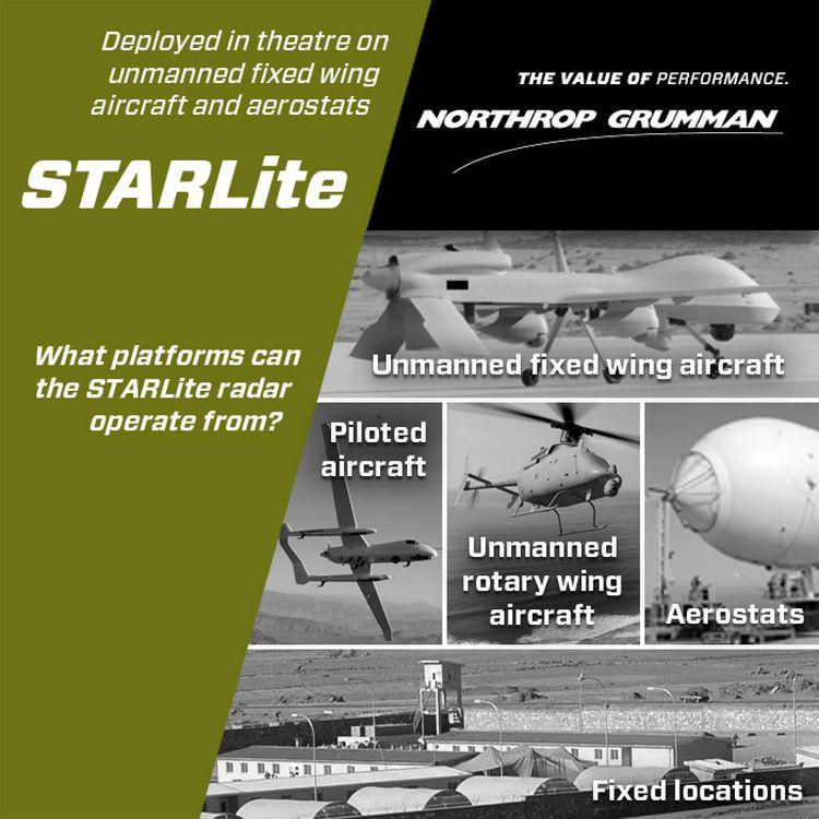 STARLite Infographic