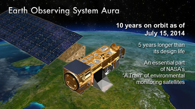 Earth Observing System - Aura