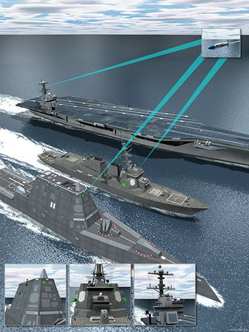 Northrop Grumman Conducts Critical Design Review for U.S. Navy's Surface Electronic Warfare Improvement Program (SEWIP) Block 3 Development