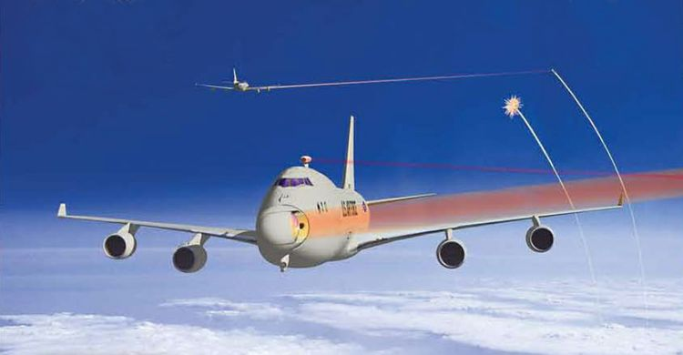 Airborne Laser Testbed (ALTB)