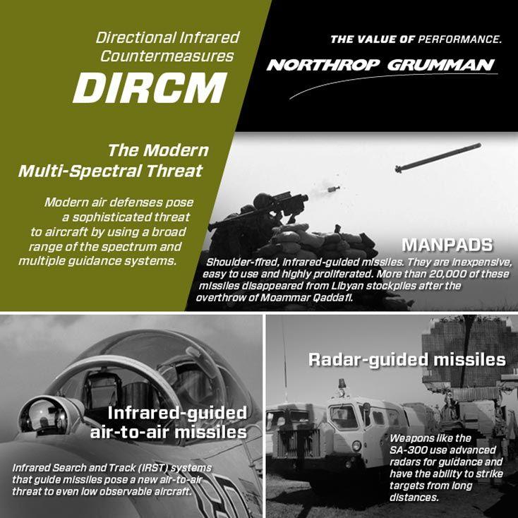 AN/AAQ-24(V) DIRCM