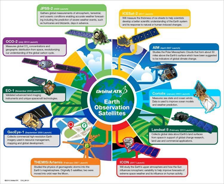 EarthDay_infographic