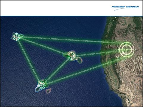 Northrop Grumman's Missile Defense Battle Manager Shares Integrated Air Picture Over Vast Distances