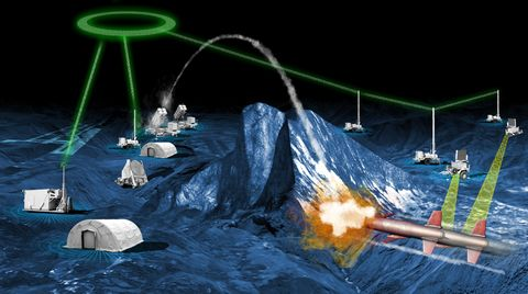 Northrop Grumman Integrated Air and Missile Defense Battle Command System Pairs with Sensors and Shooters for Live Air Test