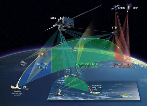 Northrop Grumman-Built Missile Tracking Satellites Reach Tenth Year on Orbit
