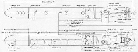 Northrop Grumman Builds Very Lightweight Torpedo for US Navy_2