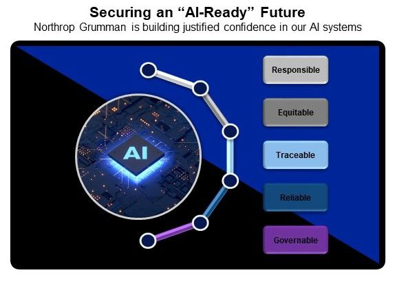 Northrop Grumman Building Justified Confidence for Integrated Artificial Intelligence Systems