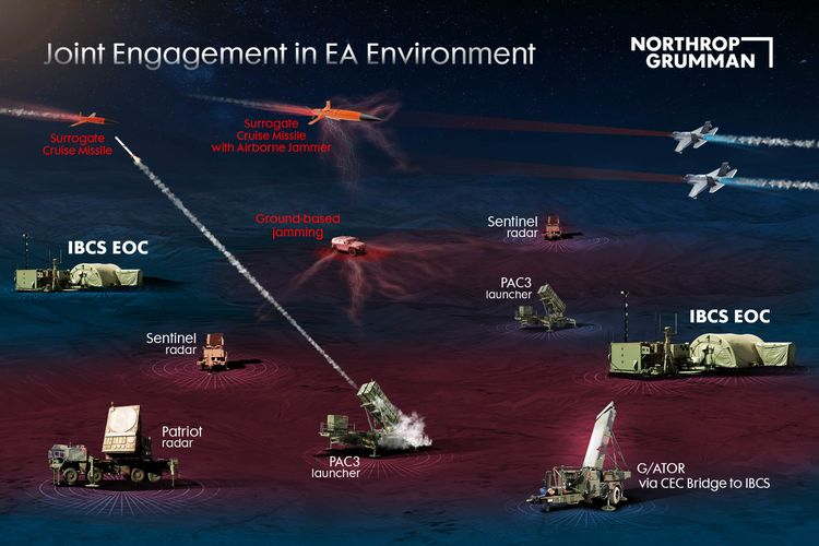 US Army IBCS Flight Test Demonstrates Joint Engagement in Electronic Attack Environment_2