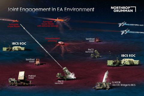US Army IBCS Flight Test Demonstrates Joint Engagement in Electronic Attack Environment___Korea