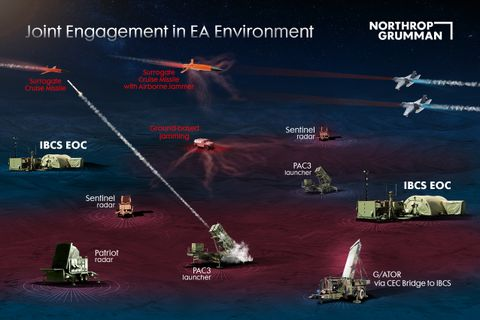US Army IBCS Flight Test Demonstrates Joint Engagement in Electronic Attack Environment___Korea_1