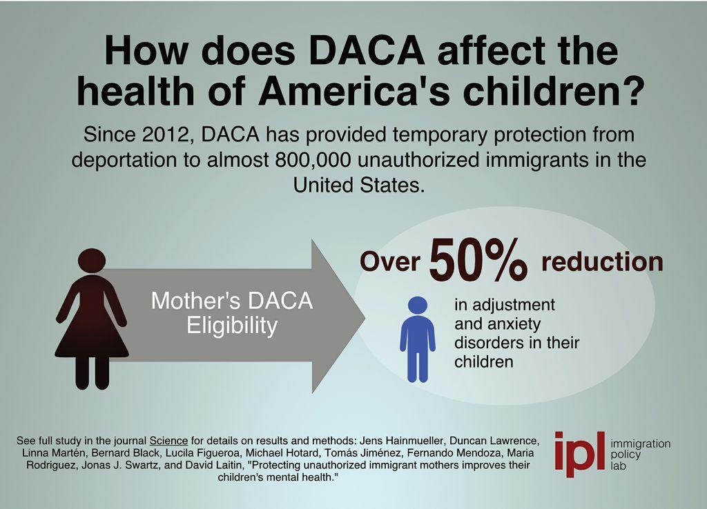 DACA Intergenerational Health
