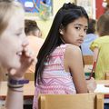 Bullied in school