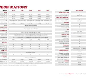 Massey Ferguson 8700 Series Spec Sheet