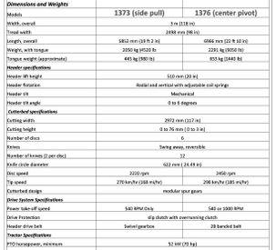AGCO MF RazorEdge 1300 Series Mower Conditioner Specifications