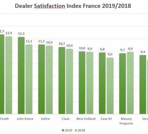 Fendt continues to grow in France