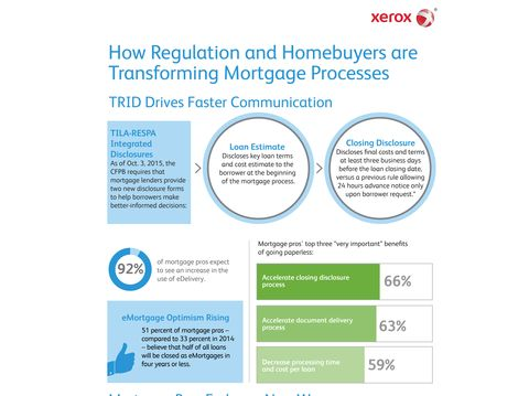 Digital Processes Gain Traction as Millennials, Regulations Disrupt Home Buying: Xerox Survey