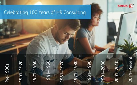 The Evolution of the Workplace: 100 Years of History