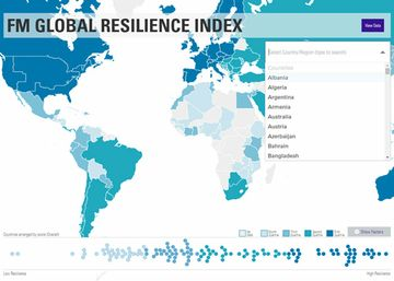 The FM Global Resilience Index 2021