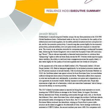 FM_Global_Resilience_Index_Executive_Summary_2018