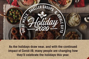 Holiday 2020: Great Meals, Smaller Groups & Edible Gifts [Infographic]