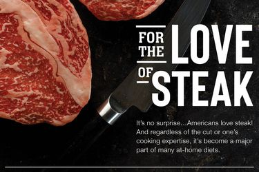 For The Love of Steak [Infographic]