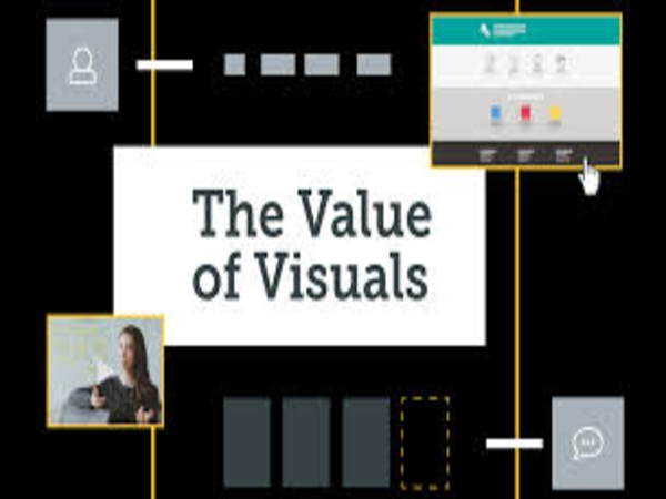Inside TechSmith's The Value of Visuals Report