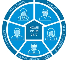 Blue Shield of California Expands Palliative Care Program, Offers Home-Based Care Statewide