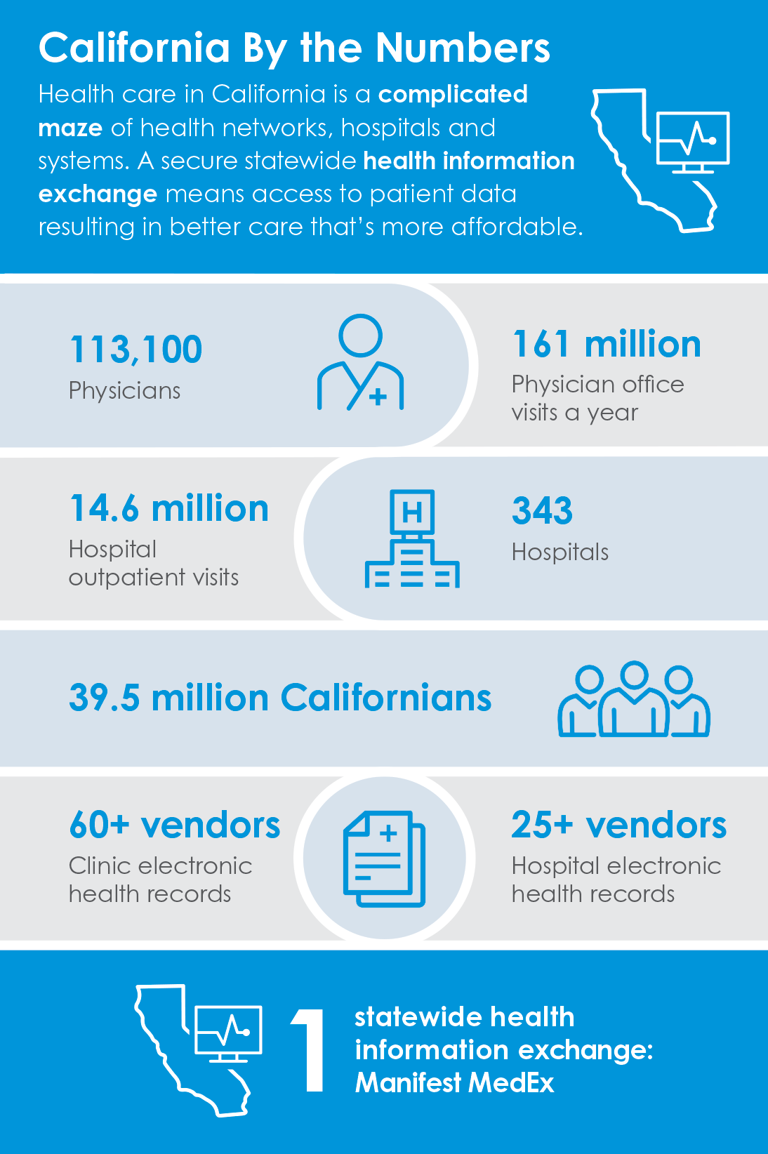 BSC-HIE-infographic