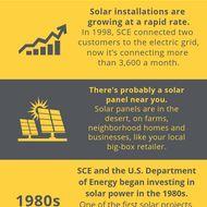 Solar Facts