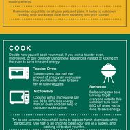 Summer Cooking Tips Infographic