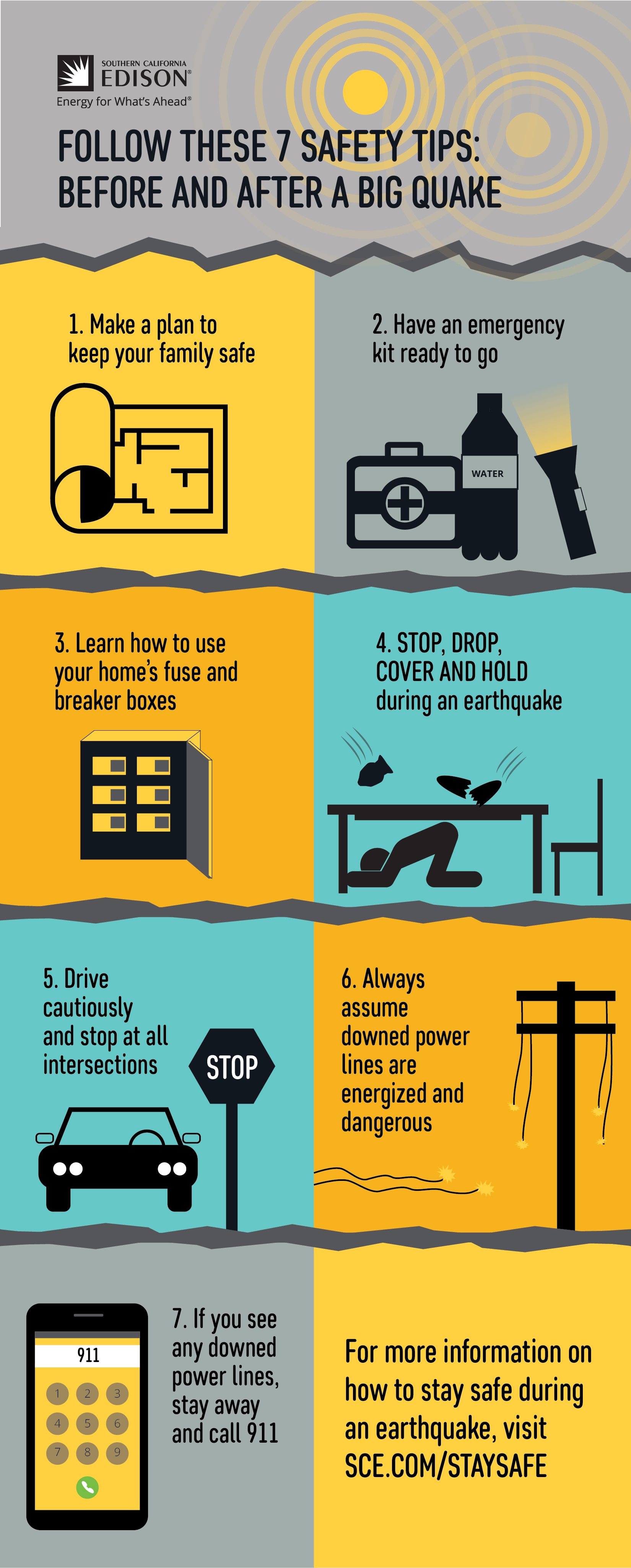Earthquake preparedness infographic